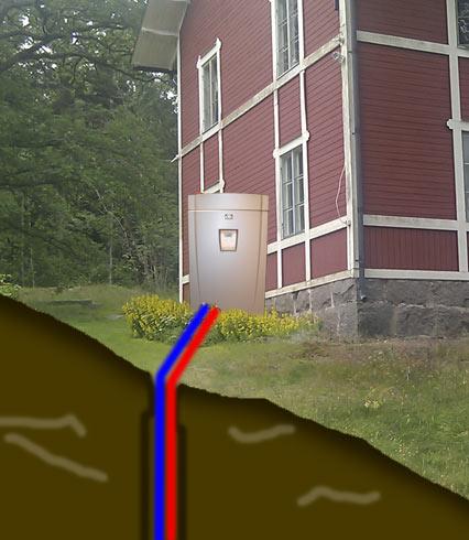 Vad passar för ditt hus - bergvärmepump eller luft/vatten-värmepump?